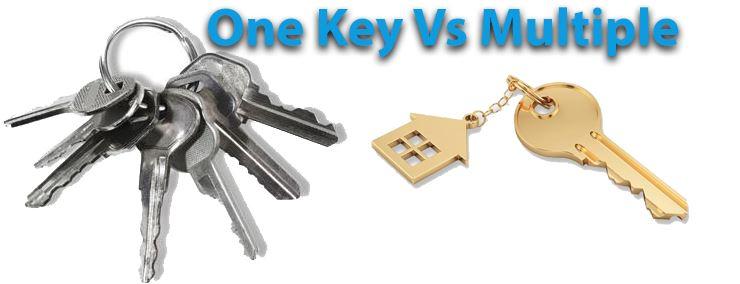 rekey locks on house
